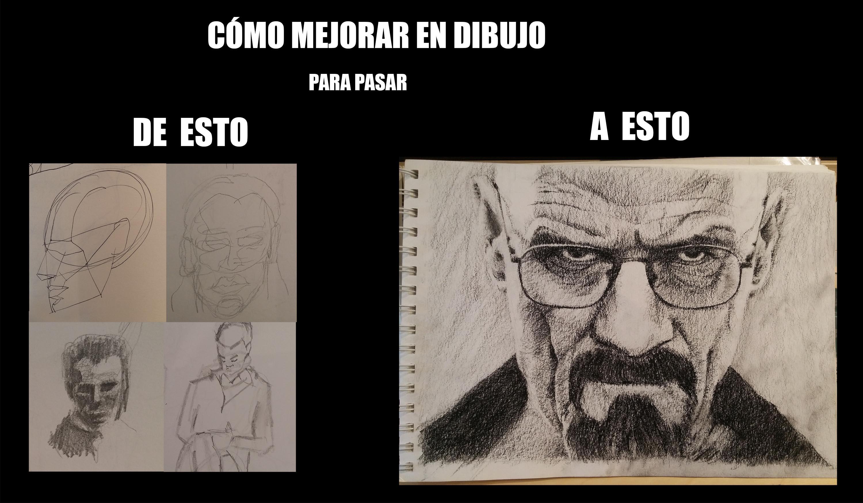 Aprender A Dibujar Bien Cómo Dibujar Como Siempre Has Soñado