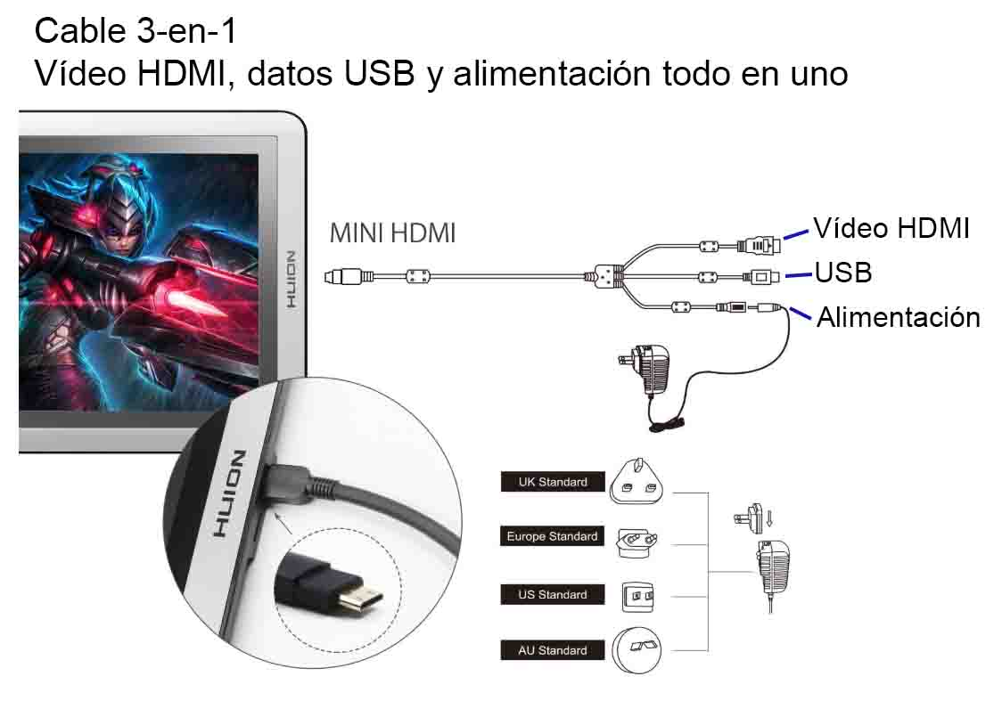 Cable 3-en-1 para vídeo HDMI, datos USB y alimentación