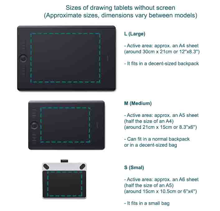 Approx. dimensions of graphic tablet without screen