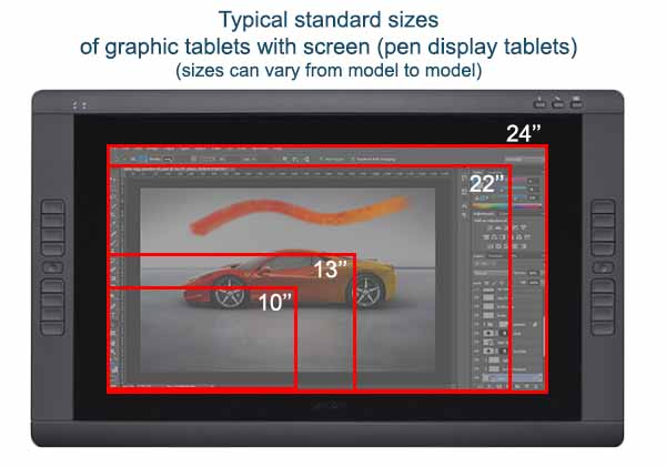 Approximate dimensions of drawing tablets with screen (pen displays)