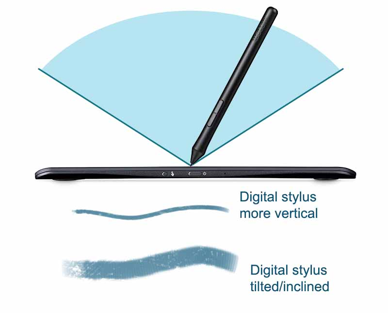 Tilt sensitivity in a graphics tablet