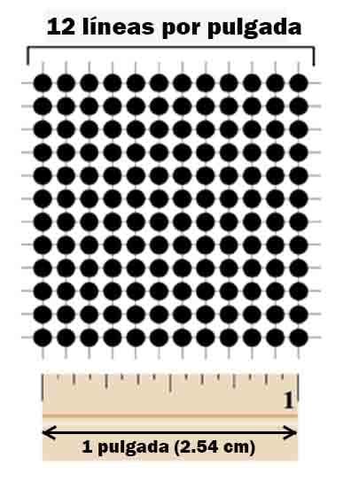 Resolución LPI o líneas por pulgada en una tableta gráfica
