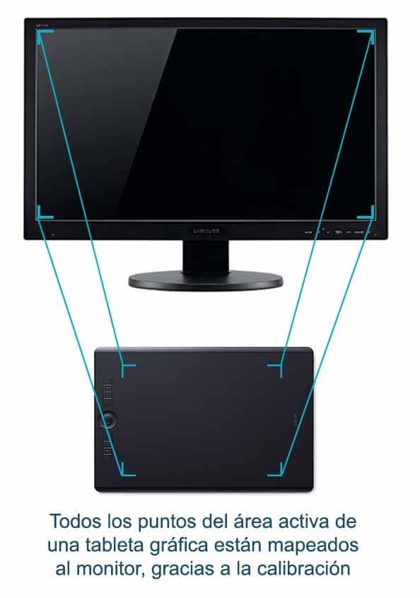 Mapeado del área activa de una tableta gráfica a un monitor